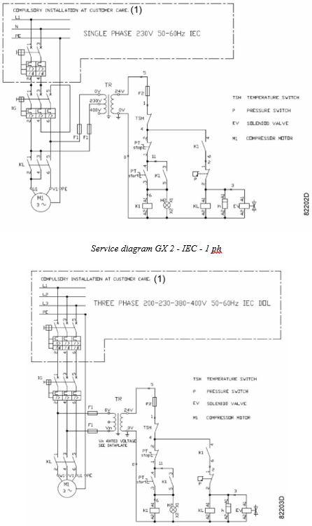 Wiring Diagram Atlas Copco Gx5 Air
