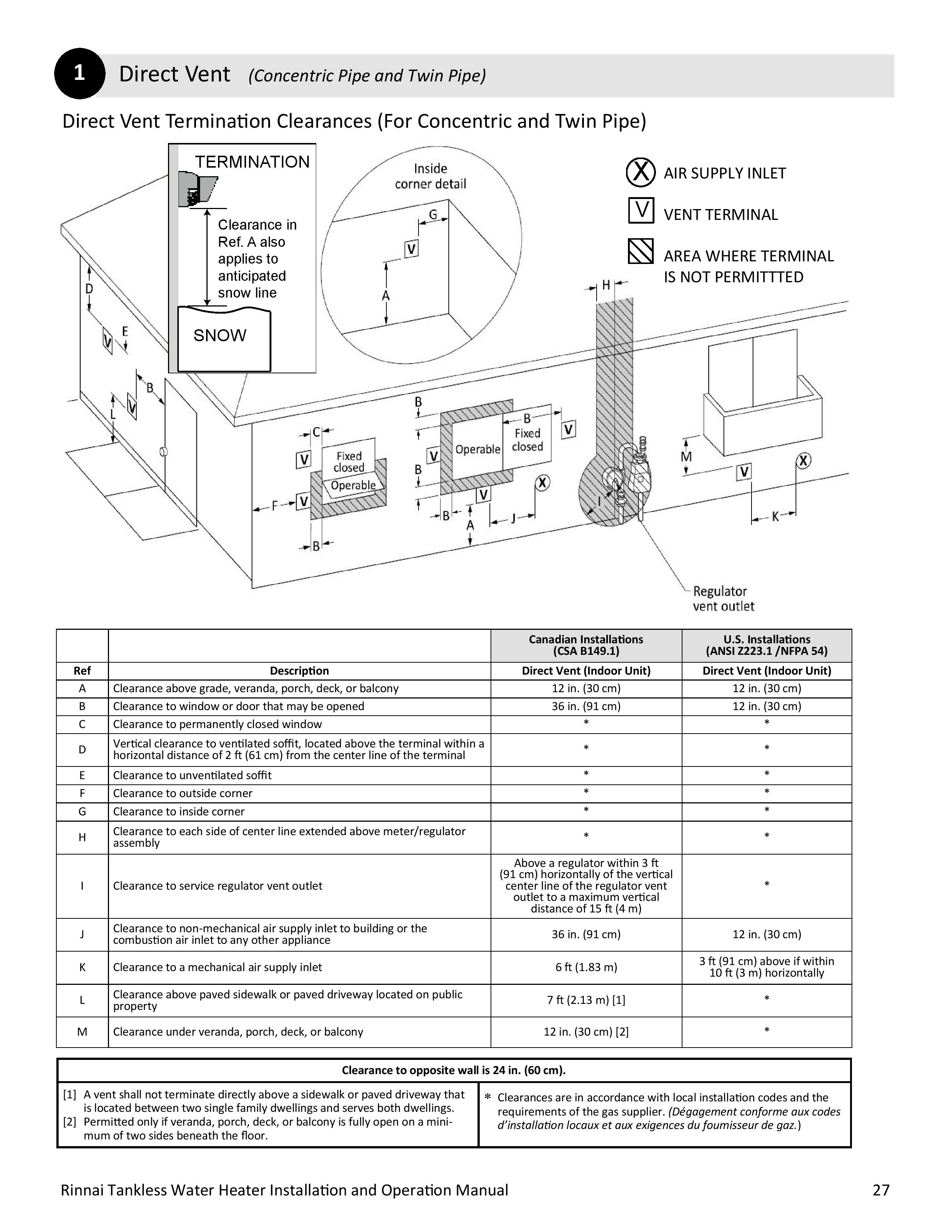 100000504-N_20Series_20Commercial_20Condensing_20Installation_20and_20Operation_20Manual-page-027.jpg