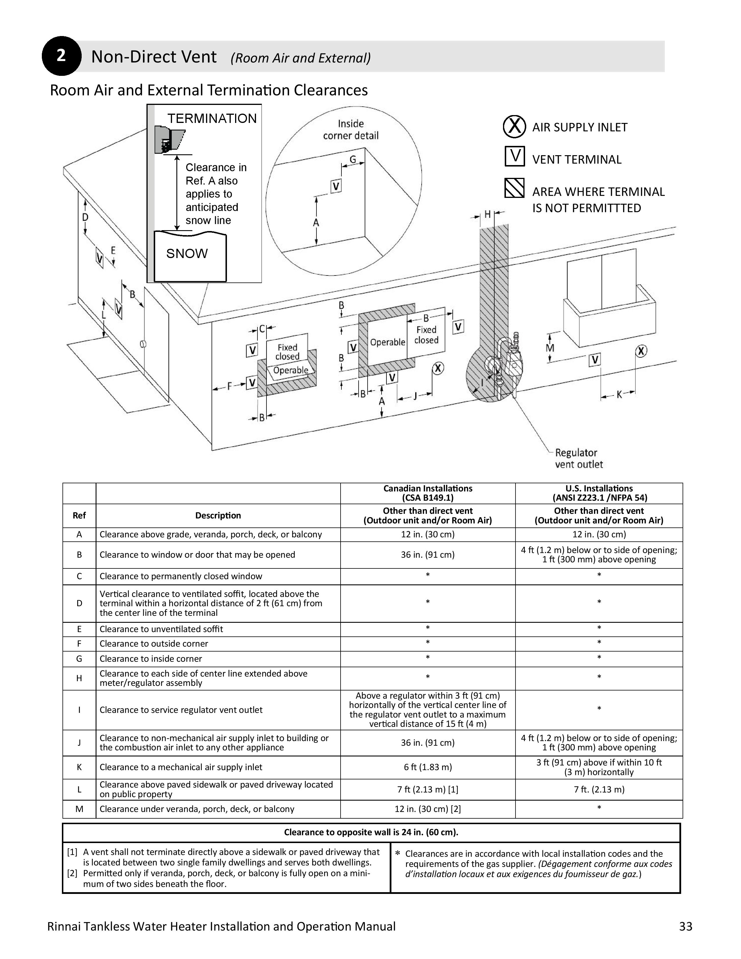 100000504-N_20Series_20Commercial_20Condensing_20Installation_20and_20Operation_20Manual-page-033.jpg